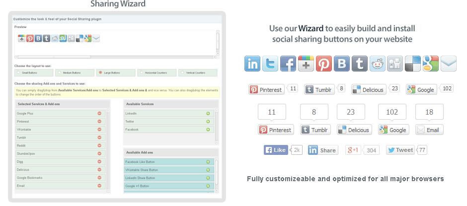 Social Sharing Wizard